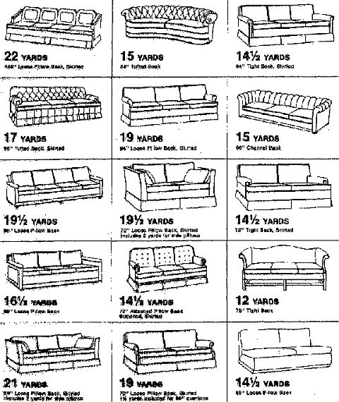 chart sofas By The Numbers: Upholstery Charts