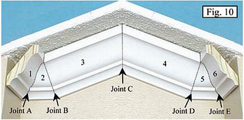 crown moldings cathedral ceilings diagram Crown Molding On Cathedral Ceilings? Easier Than You Think!