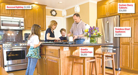 remodeling home prices construction Remodeling Rules Have Changed