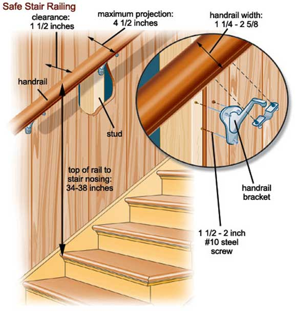 Install Wood Stair Railing